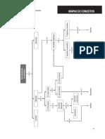 Mapa processos digestão