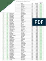 Admitidos U distrital Ing Electrónica 2013 I