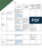 CUADRO 3_ OBTENCION DE LA INFORMACION GRUPAL_GRUPO 14.UNIDAD3.docx