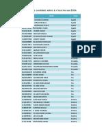 Liste Finale Candidats Admis Aux ENSA 2017