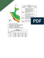 tabla de parametros sismicos de la norma sismoresistente E 0.30