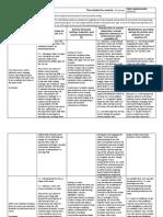 treatment session for e-portfolio