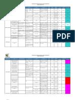 Fpm 18 Mapa de Riesgos Por Proceso 2015