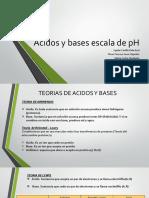 Teorias de Acidos y Bases