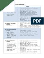 List of Filipino Achitects.docx