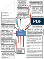 MARCO LEGAL DE LA PROFESIÓN DE TECNOLOGÍA MÉDICA