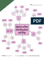 EF IntPlus File 1 Vocab Describing Places Things Complete