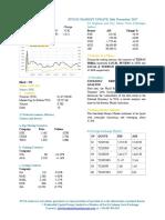Market Update 16th November 2017