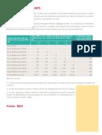 irps-2013-bdo-RTF