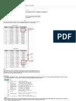 ómo se copian zonas de memoria y datos estructurados en STEP 7.pdf