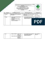 4.1.3 Ep 1 Hasil Identifikasi Mslh & Perubahan