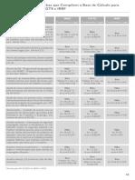 Tabela Prática de Inss, Fgts e Irrf