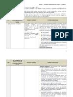 Anexa 1- Definitii Indicatori AP 2