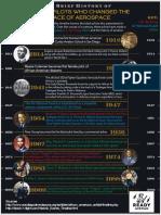 infographic black