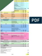 Novotel IT Indicative Budget 25052015