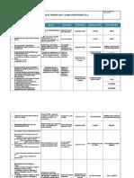 Onsideraciones y Actividades Programadas Para El Mantenimiento de Las Empresas j.w.Olivers.a.c. – Jaime Oliver s.a.c