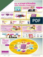 Reforma Curriculo EMS Infografía