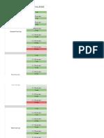 Fibonacci Challenge Sheet