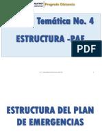 4. ESTRUTURA DEL PLAN DE EMERGENCIA(PT).pptx