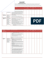Alliant Professional Practice Competencies Version FINAL DOCUMENT