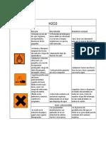 pictogramas (1)