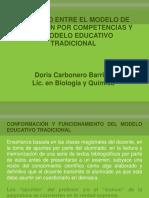 paraleloentreelaprendizajeporcompetenciasyelmetodotradicional-120909093619-phpapp02