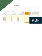 Symbaloo Prof. Dev. Pre-Test (Responses) - Data