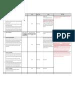 P4508 - WEC%27s Comments w CAGHI Comments (WP 20171024).pdf