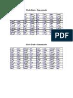 3220812-Modos-Armonizados.pdf