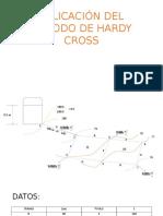 Aplicacion Hardy CrossITO
