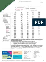 Particle Size Conversion Table _ Sigma-Aldrich