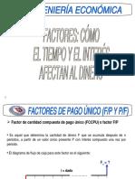 Clase 2. Factores CC-B81