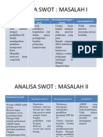 Presentation1 Swot LK II 3