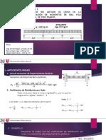 Análisis Estructural II - Método de Hardy Cross (Ejercicio - Viga)