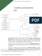 La Importancia Del Análisis de Textos Automático - Estilometría - CFIDT