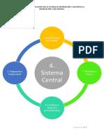 Dinamica Sistemas - Emprende Con Respuestas