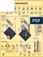 Site Safety Infographic