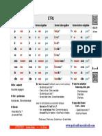verbe_etre.pdf