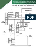 Refineria_Talara-Diagramas_(4).pdf