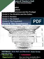 6. Dante_s Nine (9) Circles of Hell (1)