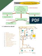 Asservissement_Hydraulique