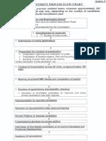 FPSC_Recruitment_Process_Flow_Chart-21-04-2017.pdf