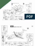 Rescue Chart F70 F100