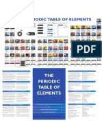 Periodic Table 2005