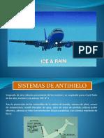 14. ANTI-ICE I