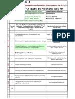 appendix a - ie655 assmt3 kmoriarty pfra revd
