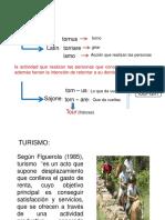 1ra. Sesión - El Turismo