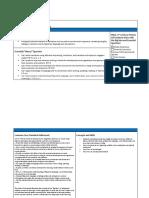 delaney unit plan template