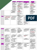 Methodologies Differentes Pour Apprendre Le Lexique