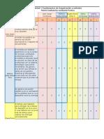 Aporte_Final._matriz de Evaluacion Mediante Puntos